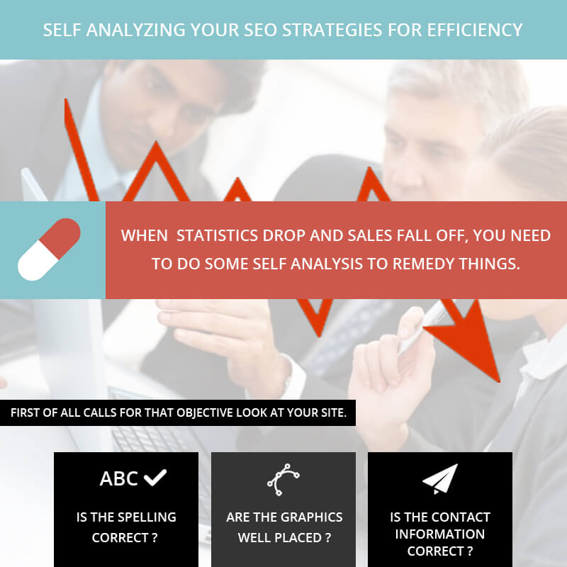 Self Analyzing Your SEO Strategies For Efficiency