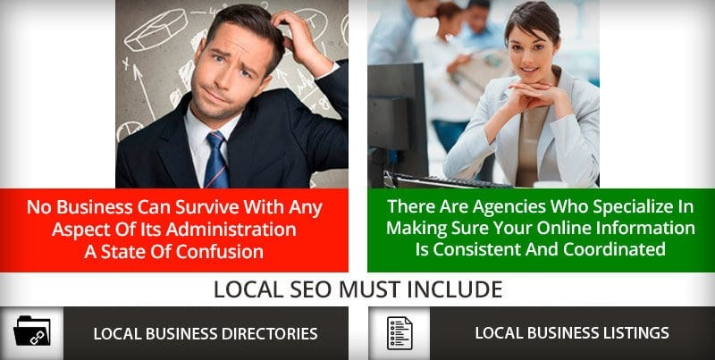 LOCAL SEO ADDRESS CONSISTENCY