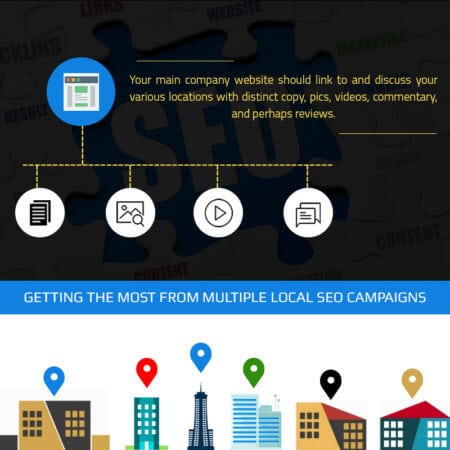 Getting The Most From Multiple Local SEO Campaigns