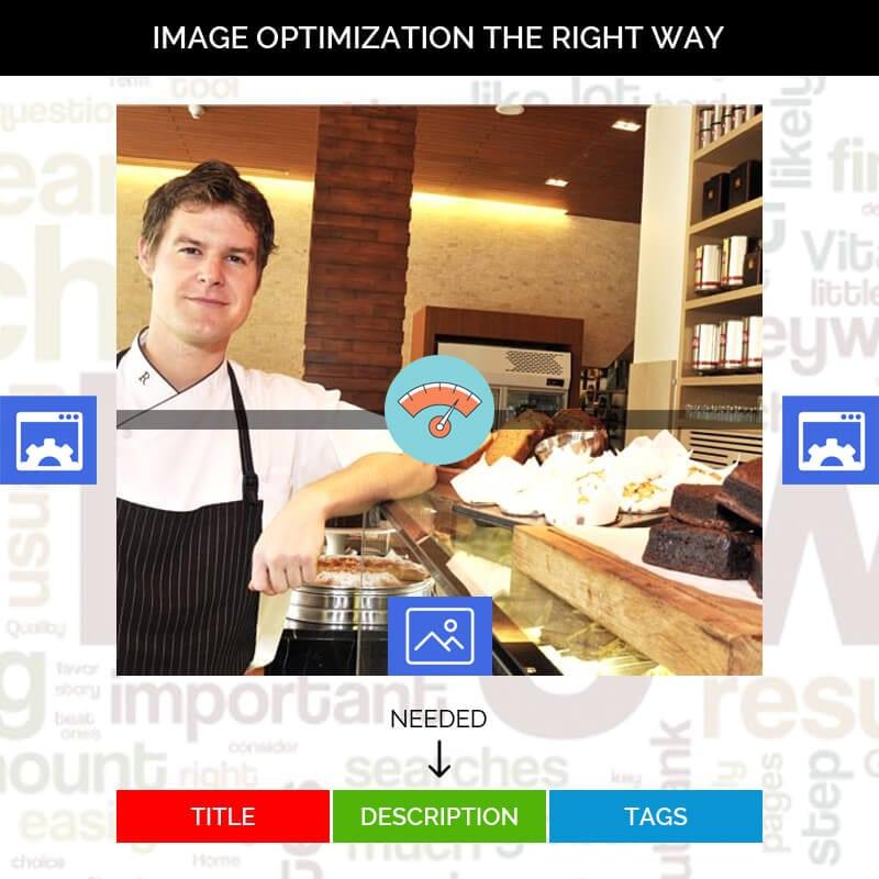 Image Optimization The Right Way