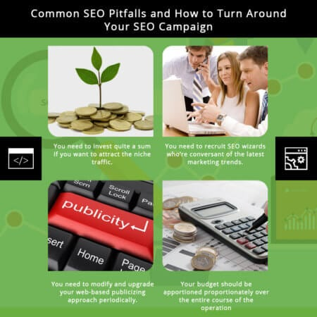 Common SEO Pitfalls and How to Turn Around Your SEO Campaign