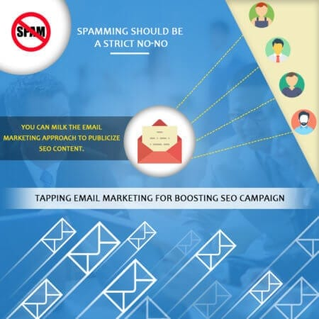 Tapping Email Marketing for Boosting SEO Campaign