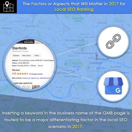 The Factors or Aspects that Will Matter in 2017 for Local SEO Ranking - #localse0