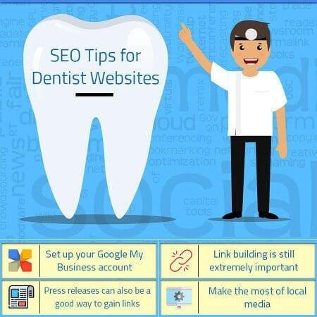 SEO Tips for Dentist Websites