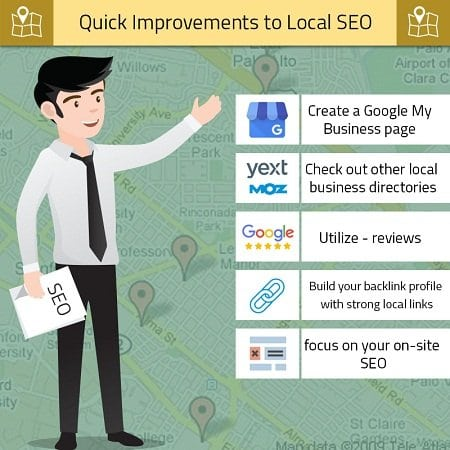 Quick Improvements to Local SEO