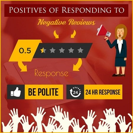 Positives of Responding to Negative Reviews