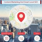 Content Marketing And Smart Local SEO