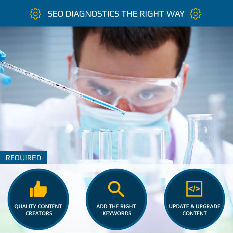 SEO Diagnostics The Right Way