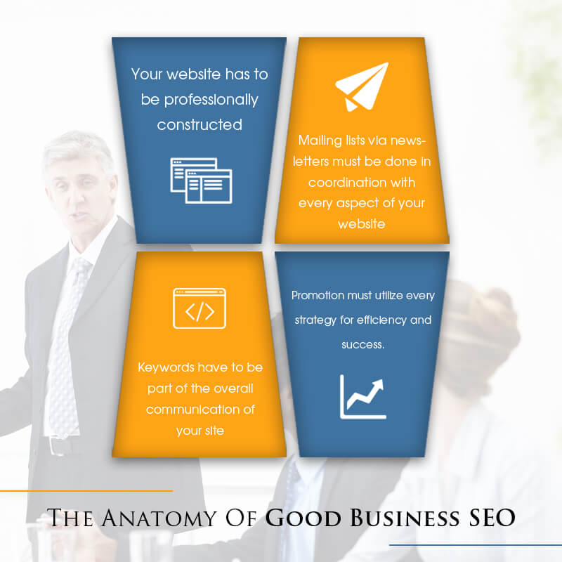 The Anatomy Of Good Business SEO