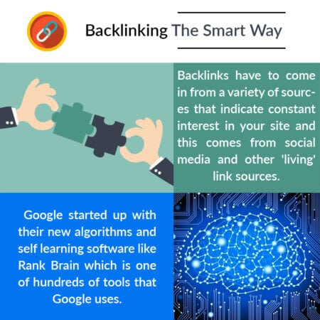 3. Backlinking The Smart Way