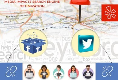Top 6 Ways in Which Social Media Impacts Search Engine Optimization