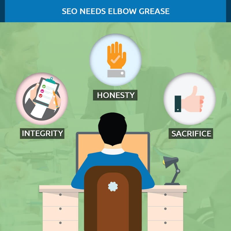SEO Needs Elbow Grease