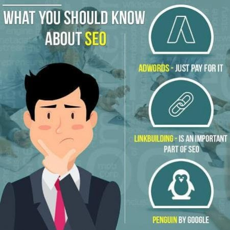 What You Should Know About SEO