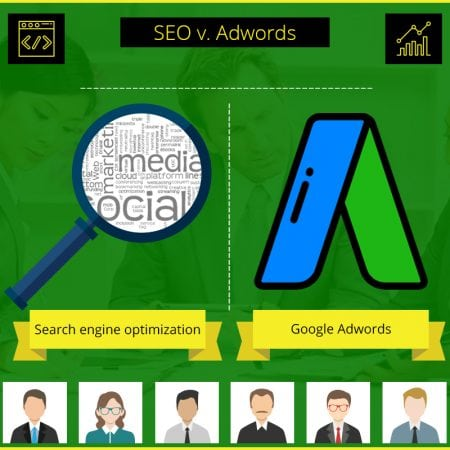 SEO v. Adwords