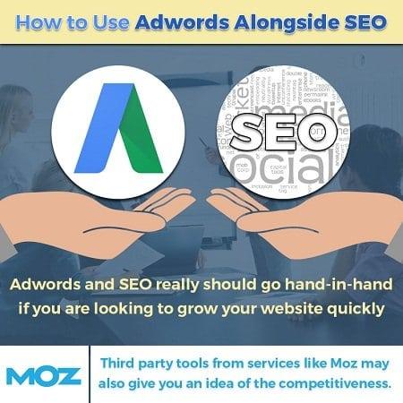How to Use Adwords Alongside SEO