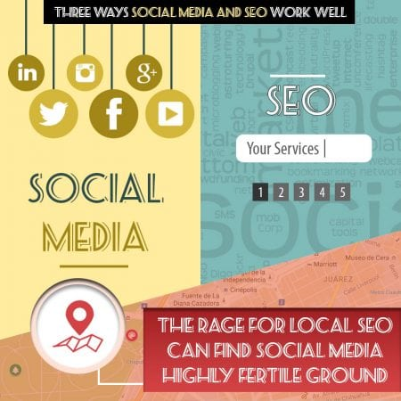 How Social Media Helps SEO