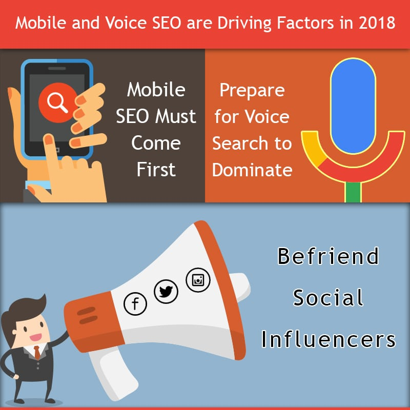 Driving Factors: Brenda-Mobile and Voice SEO