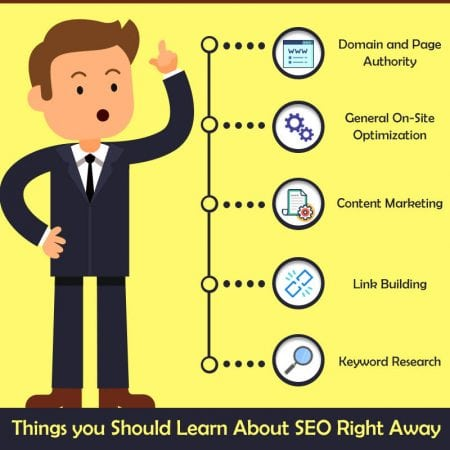Things You Need to Know About SEO Now
