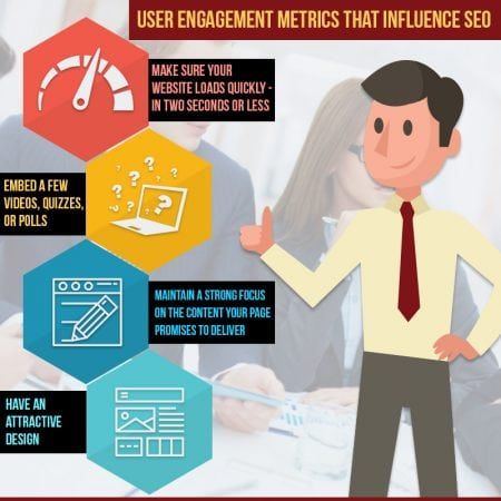 User Engagement Metric can Impact SEO Monitor