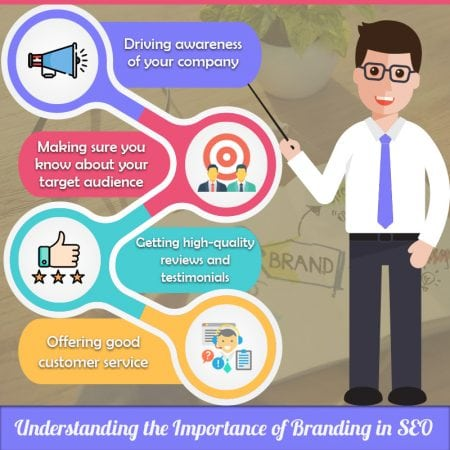 How Important is Branding to Search Engine Marketing