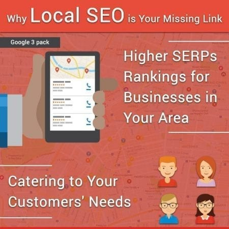 Local SEO is Your Missing Link