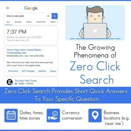The Growing Phenomena of Zero Click Search