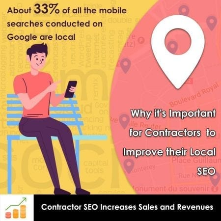 Why It's Important For Contractors To Improve Their Local Seo