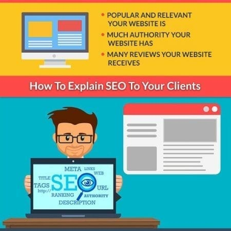 How To Explain SEO To Your Clients