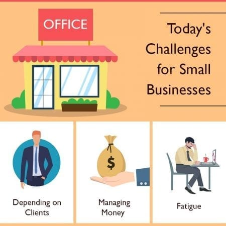Today's Challenges for Small Businesses