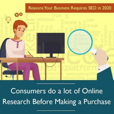 Reasons Your Business Requires SEO In 2020