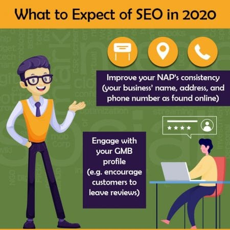 What To Expect Of SEO In 2020