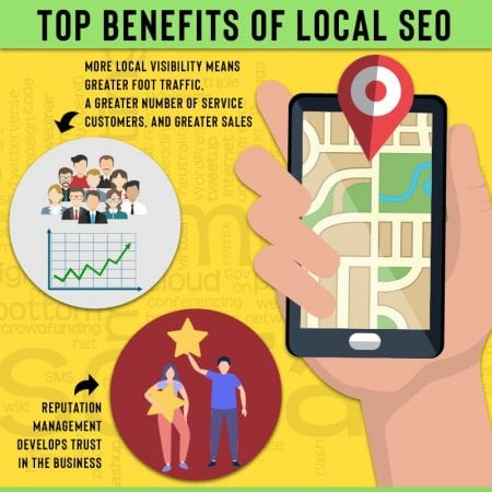 Top Benefits Of Local SEO