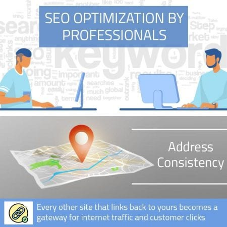 SEO Optimization By Professionals
