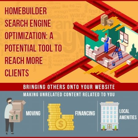 Homebuilder Search Engine Optimization: A Potential Tool To Reach More Clients