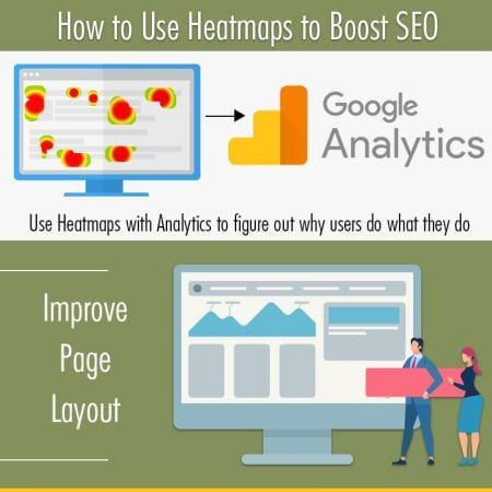 How To Use Heatmaps To Boost SEO