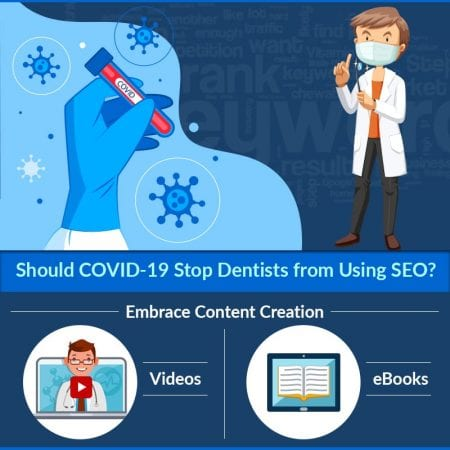 Should COVID-19 Stop Dentists From Using SEO?