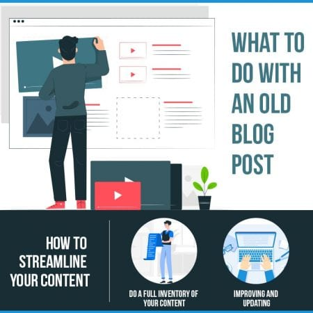 What To Do With An Old Blog Post