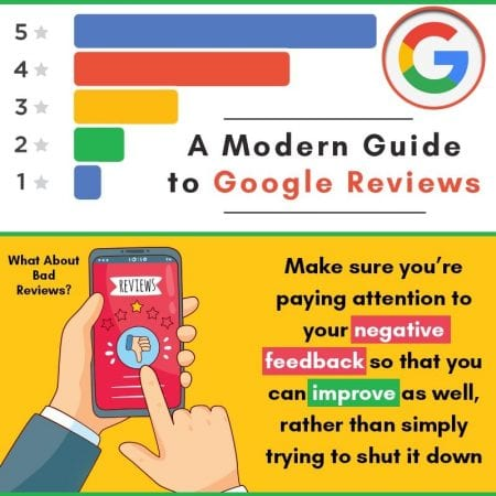 A Modern Guide to Google Reviews