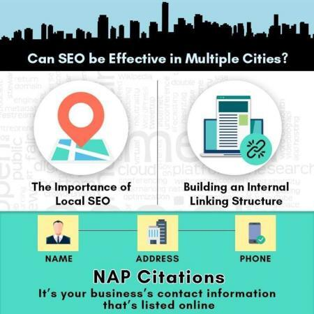 Can SEO Be Effective In Multiple Cities?
