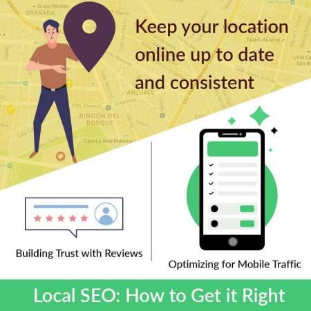 Local SEO: How To Get It Right