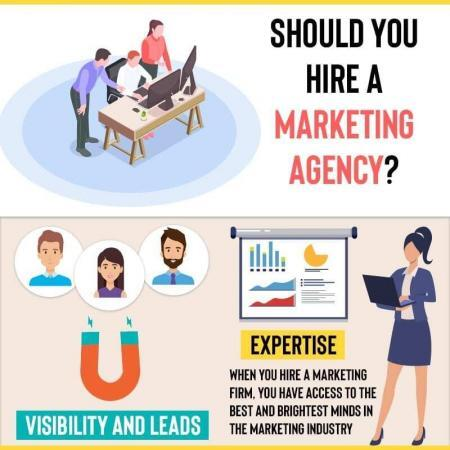 Should You Hire A Marketing Agency?