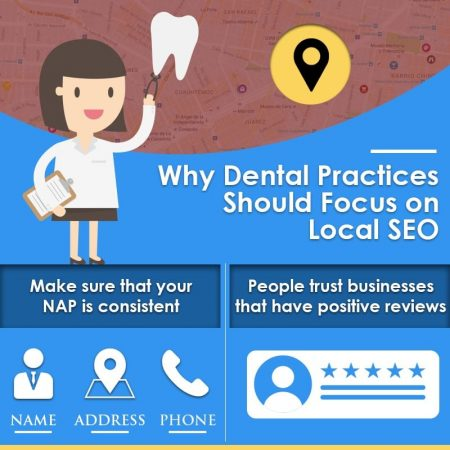 Why Dental Practices Should Focus On Local SEO
