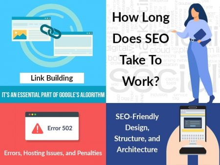 How Long Does SEO Take To Work?